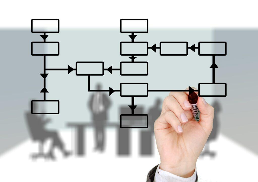 Изменения в системе менеджмента качества ISO 9001